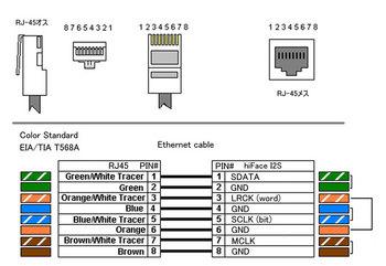 ethernet_I2S.jpg